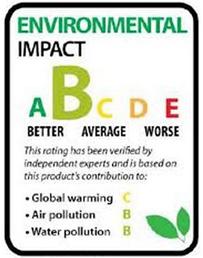 歐盟執委會討論中的環境足跡標籤(樣式1)
